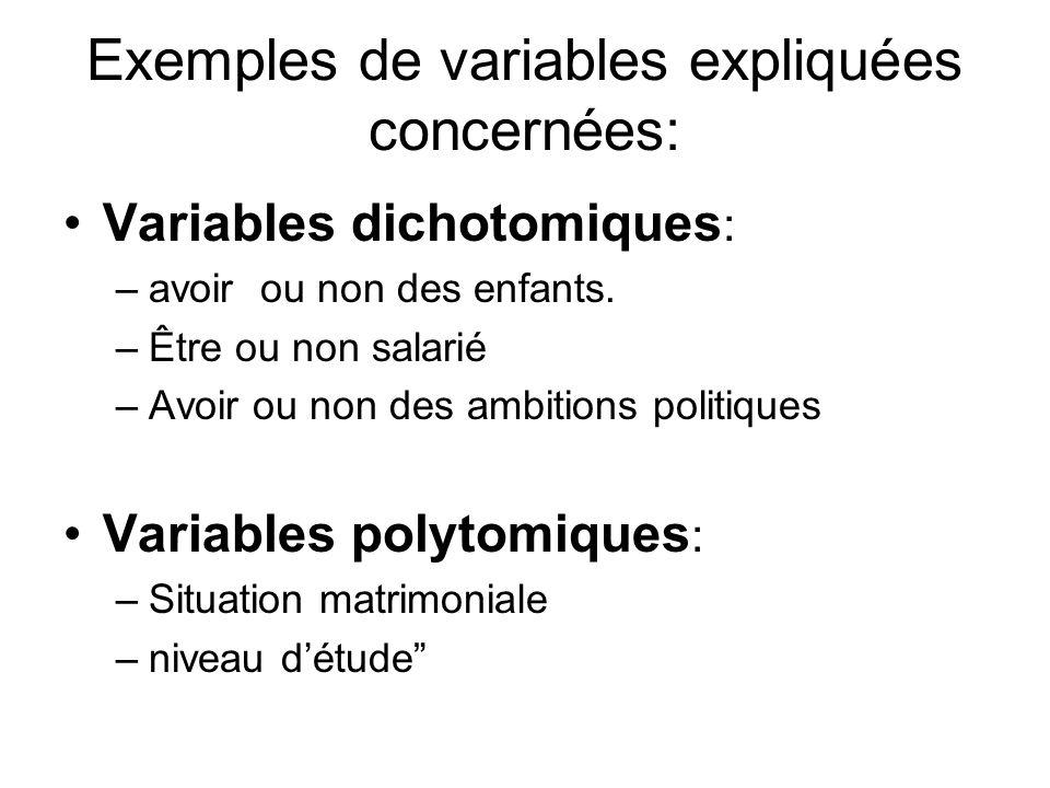 Exemples de variables expliquées concernées: Variables dichotomiques : –avoir ou non des enfants. –Être ou non salarié –Avoir ou non des ambitions pol