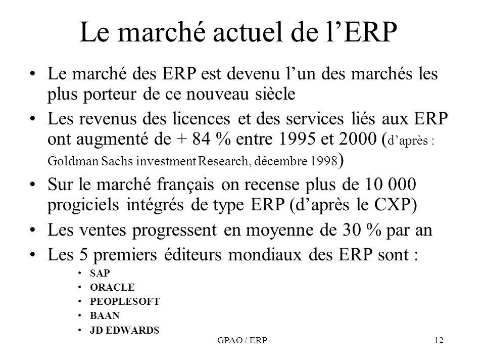 GPAO / ERP12 Le marché actuel de lERP Le marché des ERP est devenu lun des marchés les plus porteur de ce nouveau siècle Les revenus des licences et d
