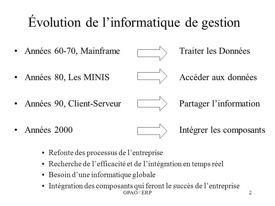 GPAO / ERP2 Évolution de linformatique de gestion Années 60-70, MainframeTraiter les Données Années 80, Les MINIS Accéder aux données Années 90, Clien