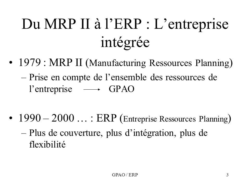 GPAO / ERP3 Du MRP II à lERP : Lentreprise intégrée 1979 : MRP II ( Manufacturing Ressources Planning ) –Prise en compte de lensemble des ressources d