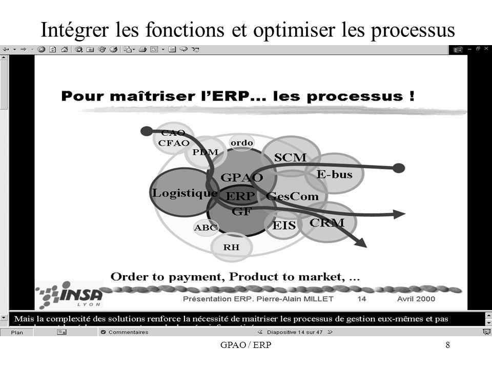 GPAO / ERP8 Intégrer les fonctions et optimiser les processus