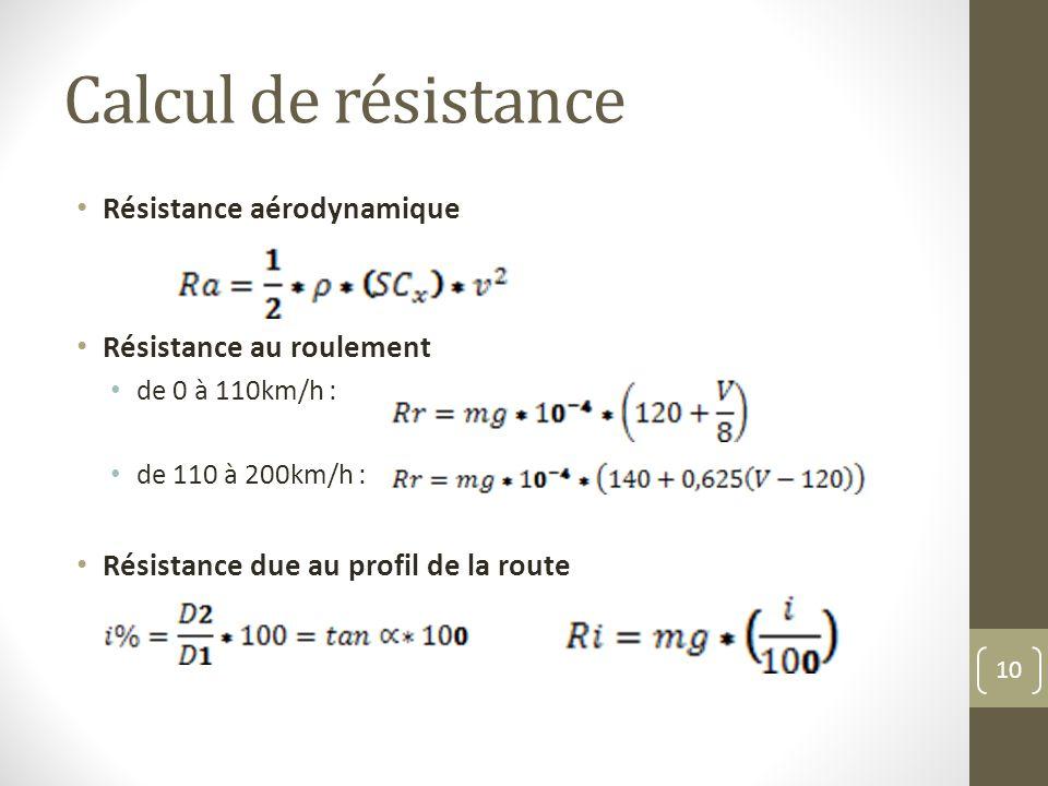 Calcul de résistance Résistance aérodynamique Résistance au roulement de 0 à 110km/h : de 110 à 200km/h : Résistance due au profil de la route 10