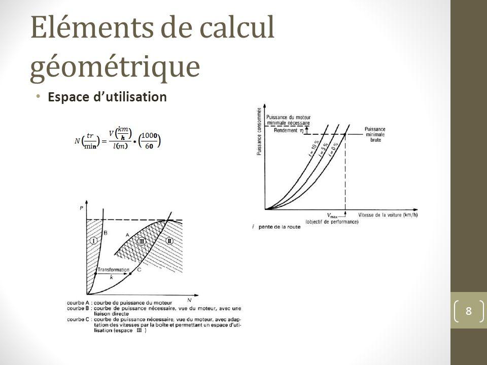 Eléments de calcul géométrique Espace dutilisation 8