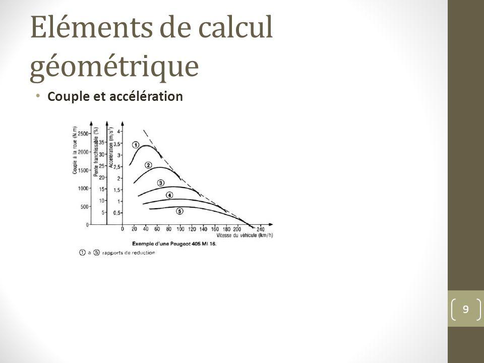 Eléments de calcul géométrique Couple et accélération 9