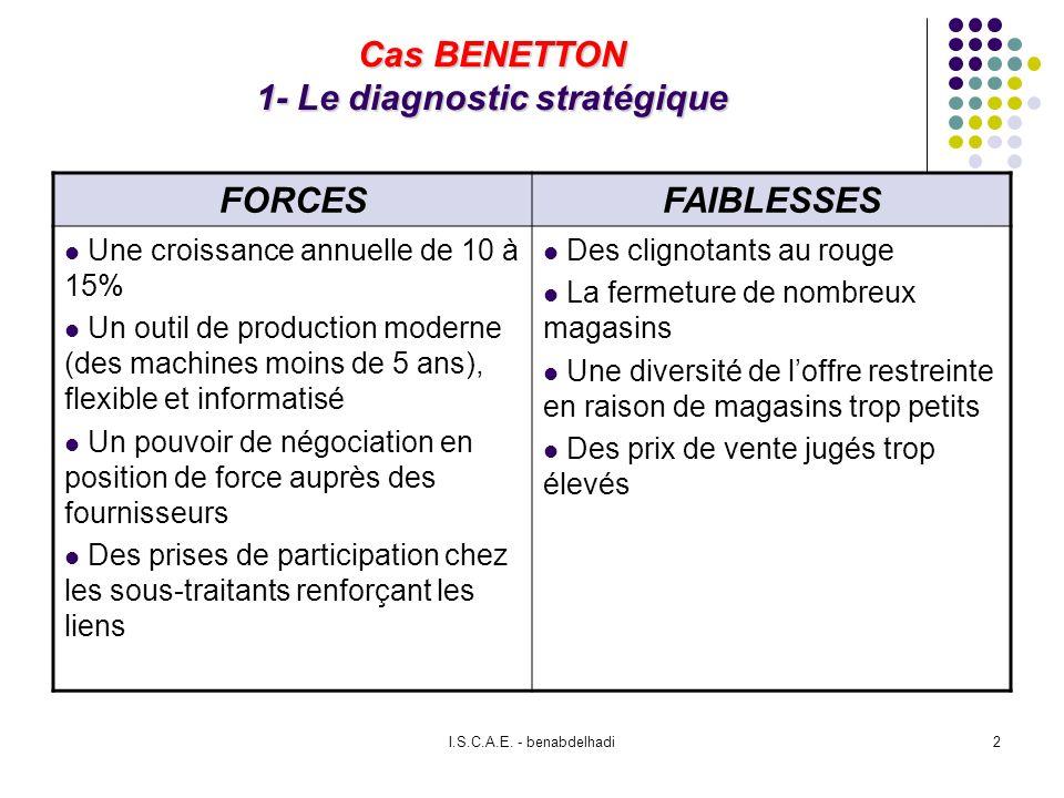 I.S.C.A.E. - benabdelhadi2 Cas BENETTON 1- Le diagnostic stratégique FORCESFAIBLESSES Une croissance annuelle de 10 à 15% Un outil de production moder