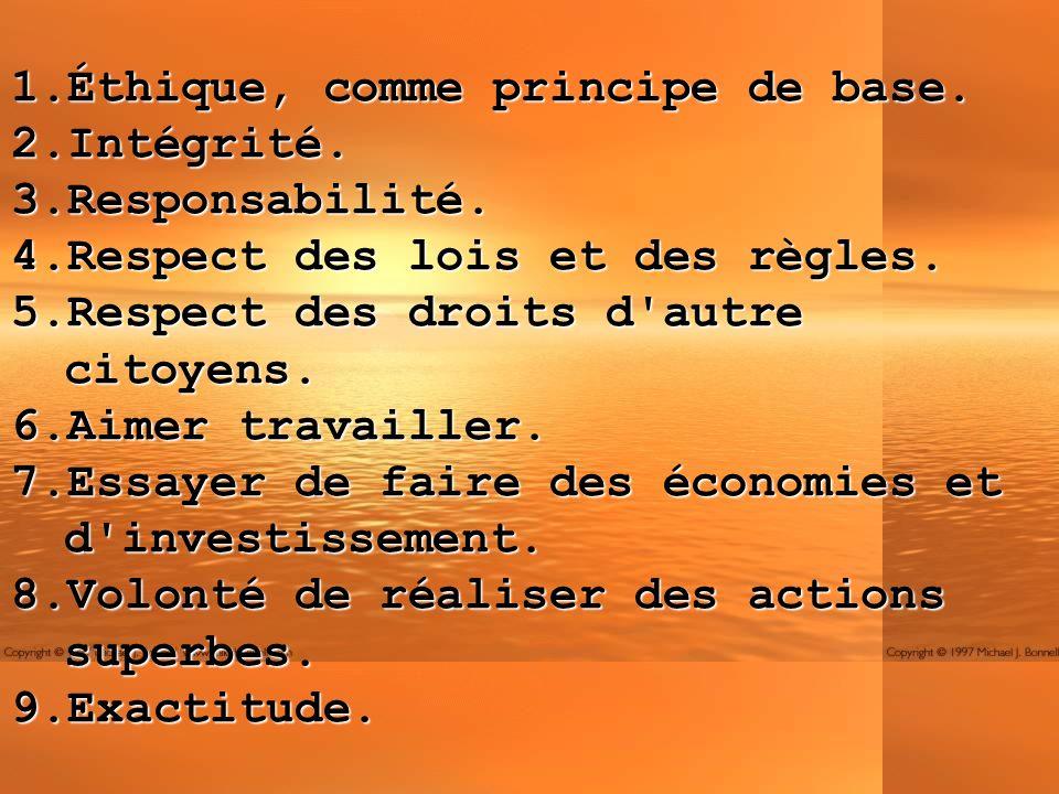 1.Éthique, comme principe de base. 2.Intégrité. 3.Responsabilité. 4.Respect des lois et des règles. 5.Respect des droits d'autre citoyens. 6.Aimer tra