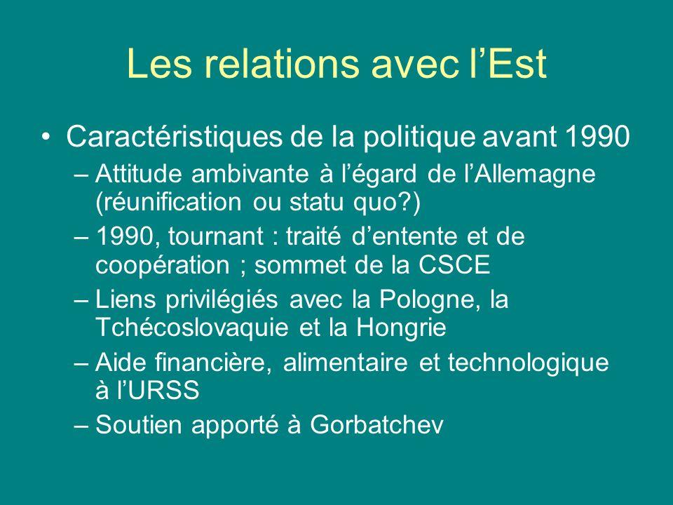 Les relations avec lEst Caractéristiques de la politique avant 1990 –Attitude ambivante à légard de lAllemagne (réunification ou statu quo?) –1990, to