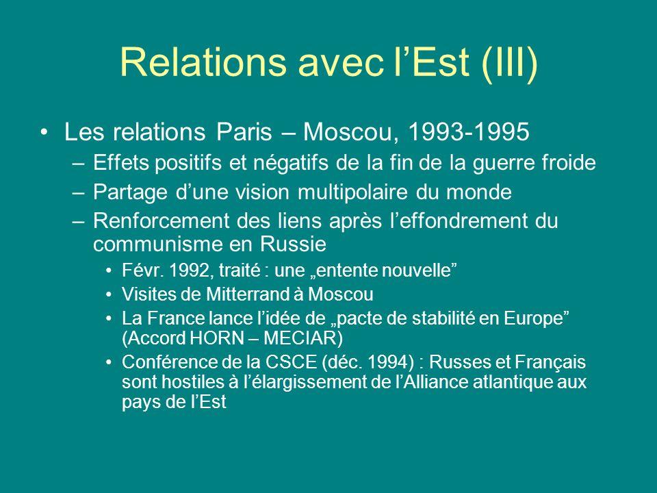 Relations avec lEst (III) Les relations Paris – Moscou, 1993-1995 –Effets positifs et négatifs de la fin de la guerre froide –Partage dune vision mult