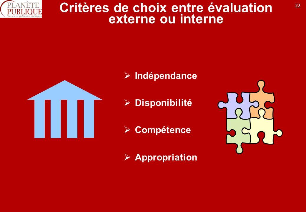 22 Critères de choix entre évaluation externe ou interne Indépendance Disponibilité Compétence Appropriation
