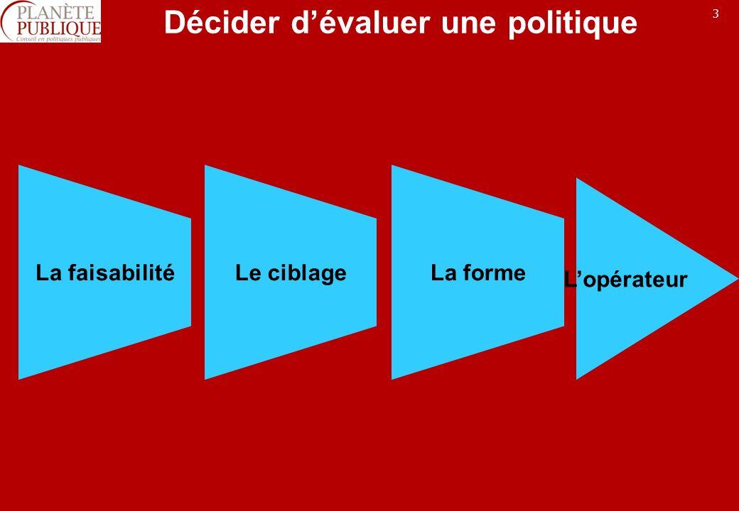 3 Décider dévaluer une politique La faisabilité Lopérateur Le ciblage La forme