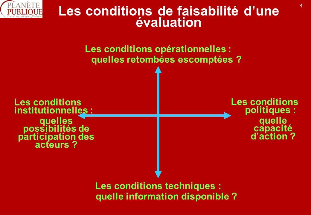 4 Les conditions de faisabilité dune évaluation Les conditions opérationnelles : quelles retombées escomptées .