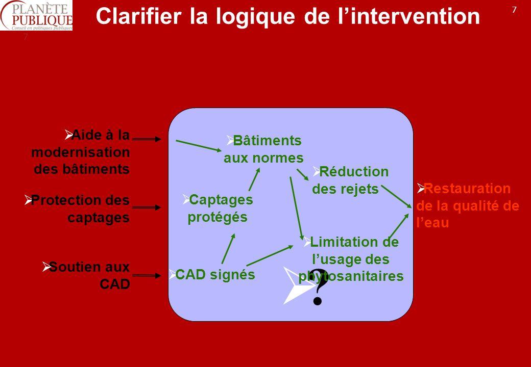 7 7 Aide à la modernisation des bâtiments Protection des captages Soutien aux CAD Restauration de la qualité de leau .