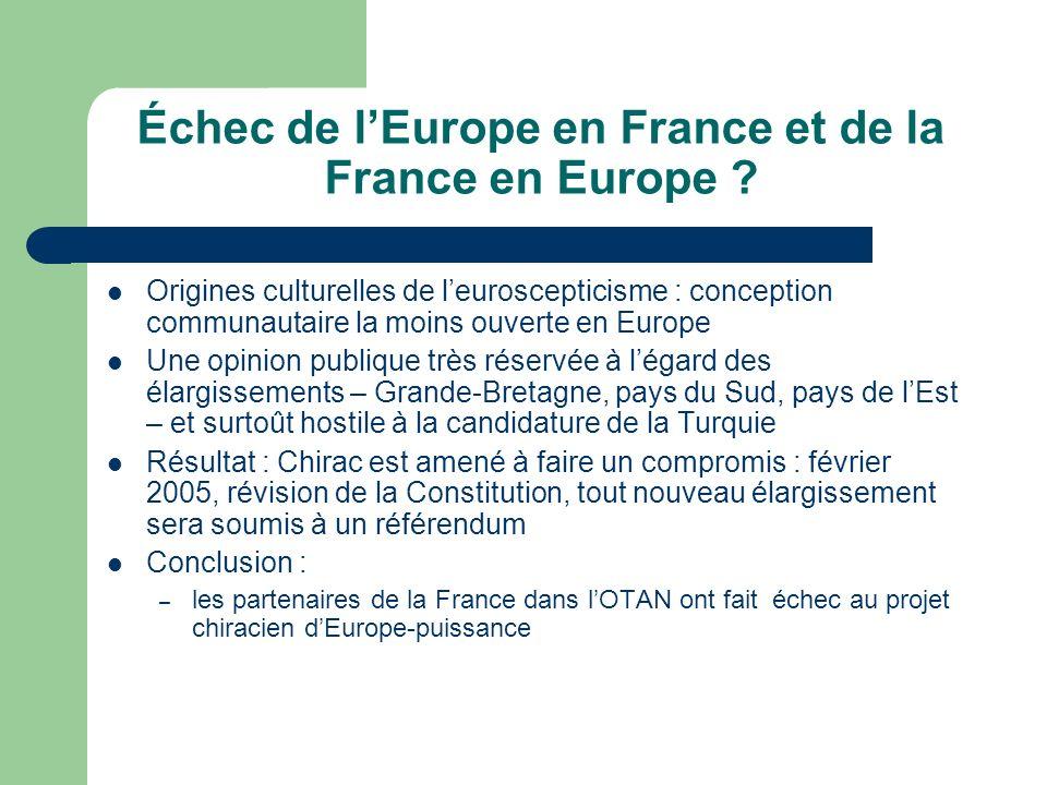 Échec de lEurope en France et de la France en Europe ? Origines culturelles de leuroscepticisme : conception communautaire la moins ouverte en Europe