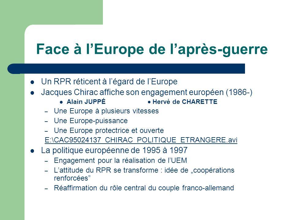 Face à lEurope de laprès-guerre Un RPR réticent à légard de lEurope Jacques Chirac affiche son engagement européen (1986-) Alain JUPPÉ Hervé de CHARETTE – Une Europe à plusieurs vitesses – Une Europe-puissance – Une Europe protectrice et ouverte E:\CAC95024137_CHIRAC_POLITIQUE_ETRANGERE.avi La politique européenne de 1995 à 1997 – Engagement pour la réalisation de lUEM – Lattitude du RPR se transforme : idée de coopérations renforcées – Réaffirmation du rôle central du couple franco-allemand