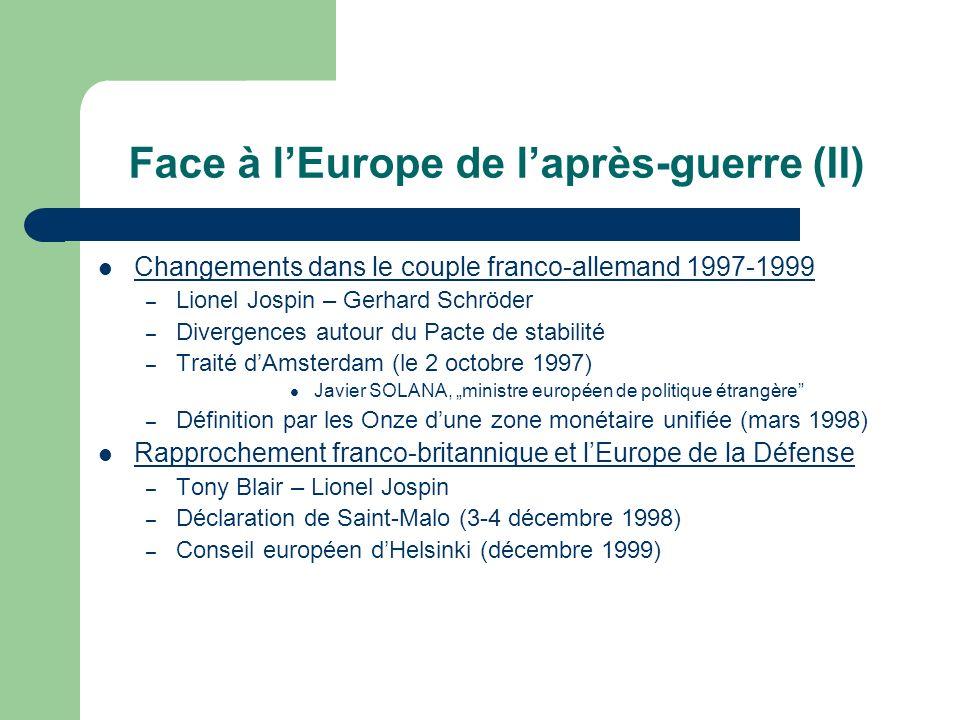 Face à lEurope de laprès-guerre (II) Changements dans le couple franco-allemand 1997-1999 – Lionel Jospin – Gerhard Schröder – Divergences autour du Pacte de stabilité – Traité dAmsterdam (le 2 octobre 1997) Javier SOLANA, ministre européen de politique étrangère – Définition par les Onze dune zone monétaire unifiée (mars 1998) Rapprochement franco-britannique et lEurope de la Défense – Tony Blair – Lionel Jospin – Déclaration de Saint-Malo (3-4 décembre 1998) – Conseil européen dHelsinki (décembre 1999)