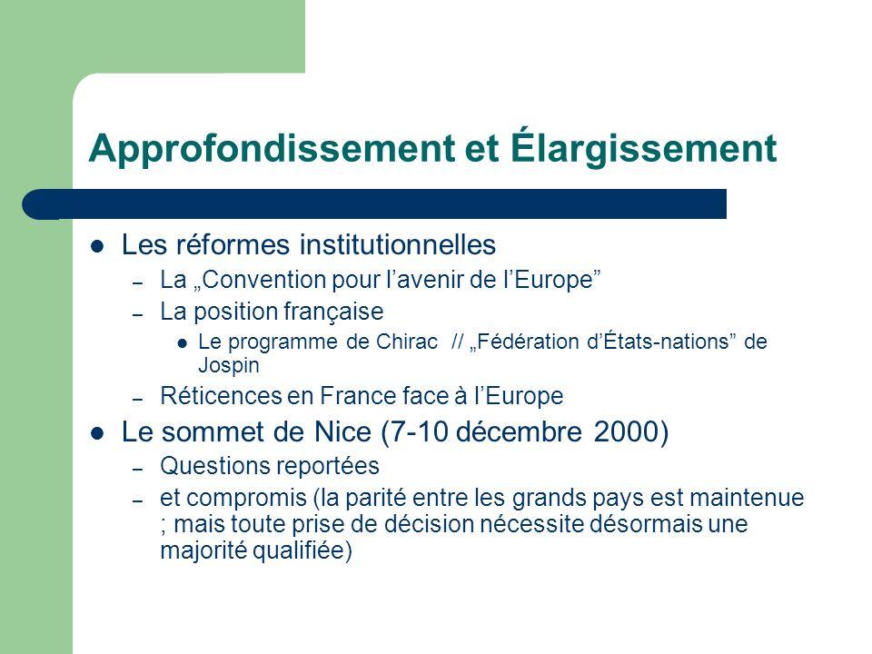 Approfondissement et Élargissement Les réformes institutionnelles – La Convention pour lavenir de lEurope – La position française Le programme de Chir