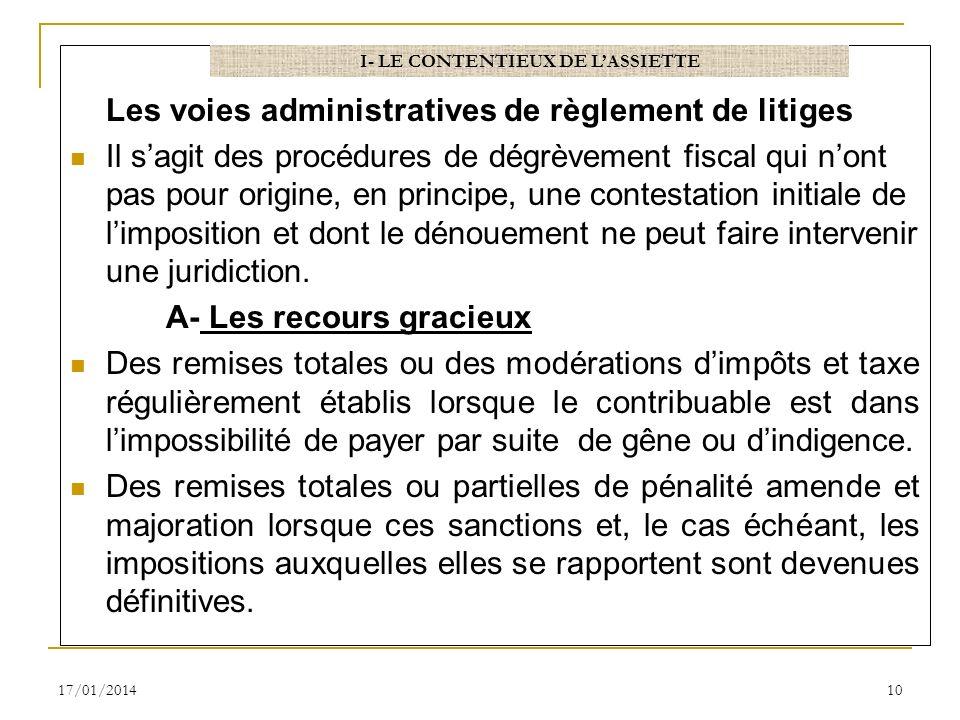 Les voies administratives de règlement de litiges Il sagit des procédures de dégrèvement fiscal qui nont pas pour origine, en principe, une contestati