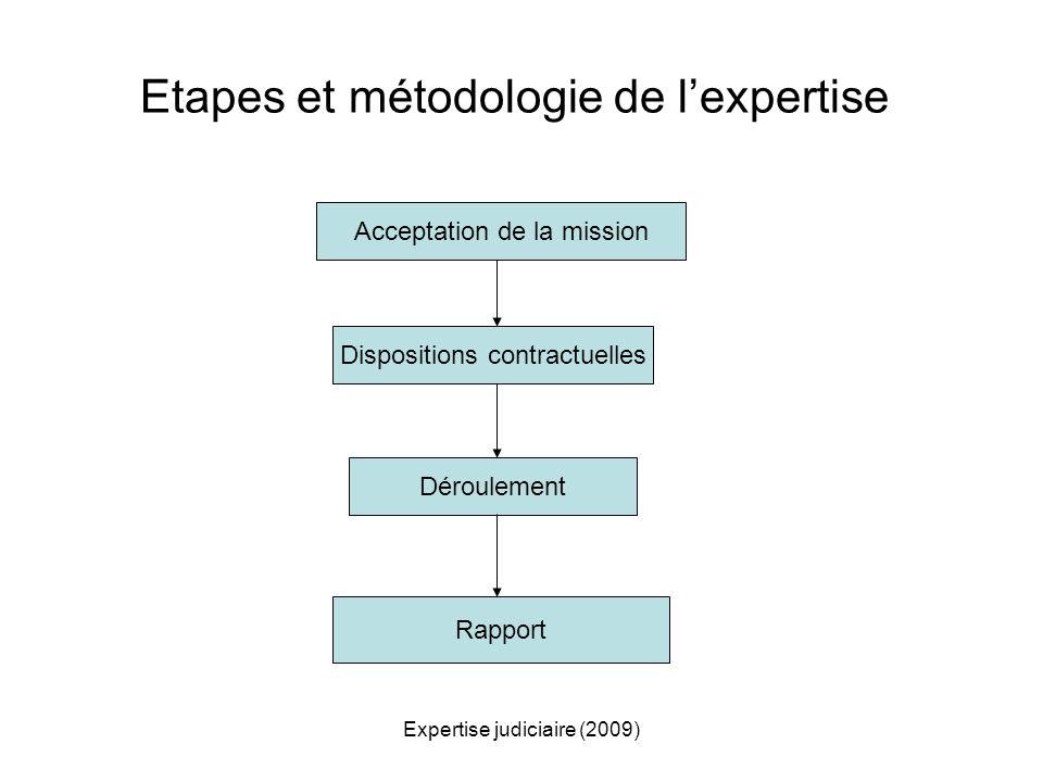 Expertise judiciaire (2009) Etapes et métodologie de lexpertise Acceptation de la mission Dispositions contractuelles Déroulement Rapport