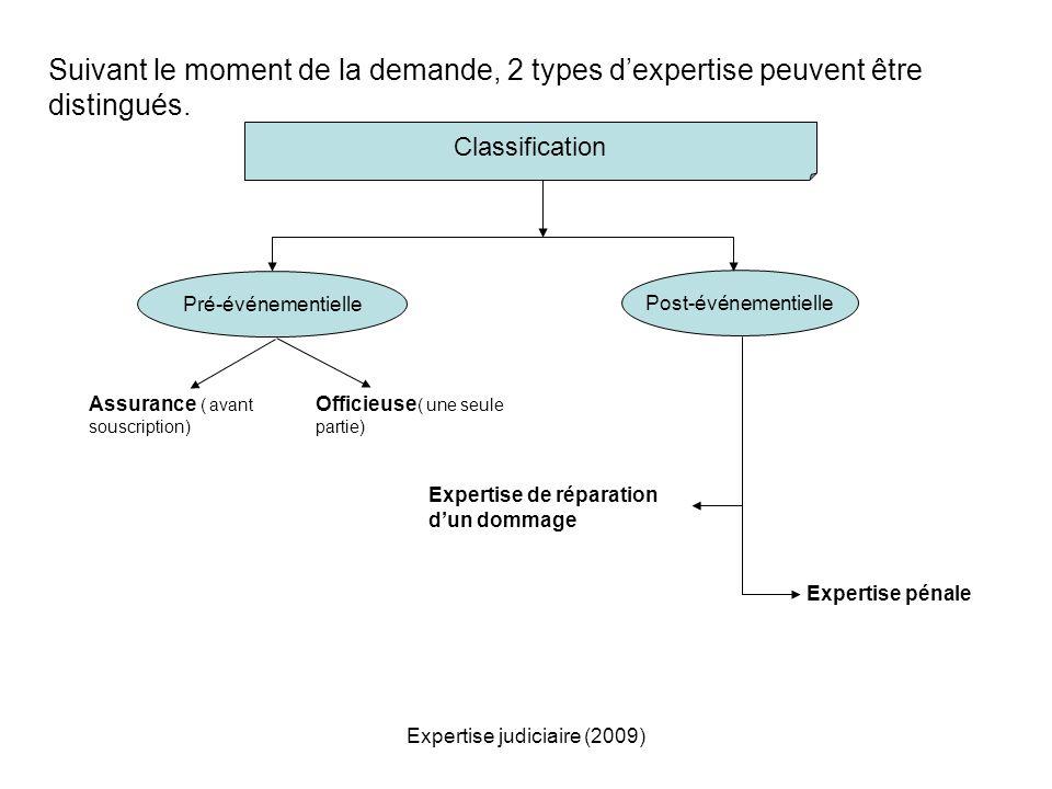 Expertise judiciaire (2009) Suivant le donneur dordre, 3 types dexpertise peuvent être distingués.