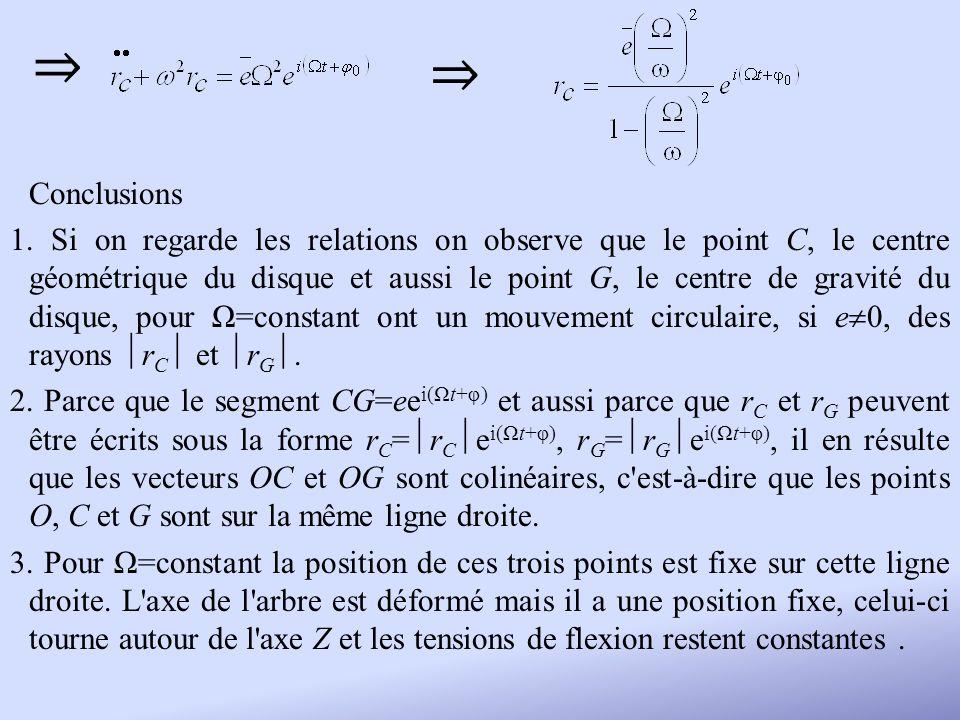 Conclusions 1. Si on regarde les relations on observe que le point C, le centre géométrique du disque et aussi le point G, le centre de gravité du dis