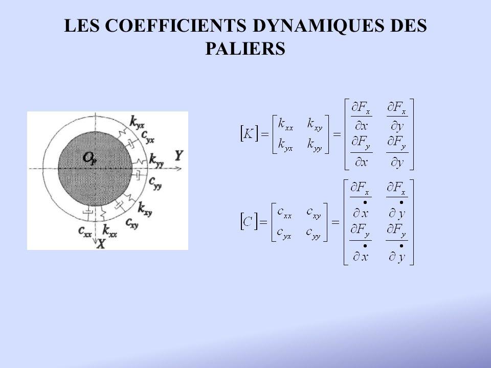 LES COEFFICIENTS DYNAMIQUES DES PALIERS