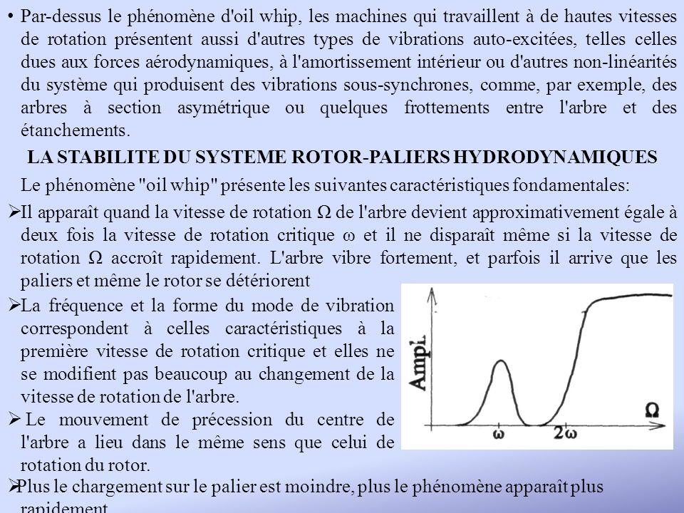Par-dessus le phénomène d'oil whip, les machines qui travaillent à de hautes vitesses de rotation présentent aussi d'autres types de vibrations auto-e