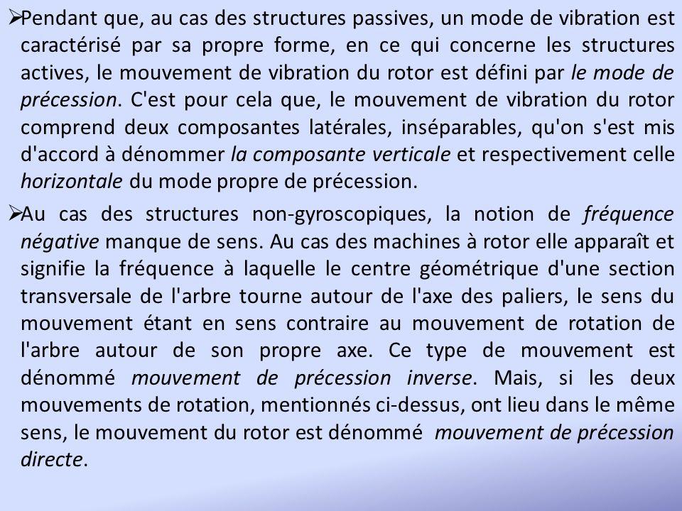 Pendant que, au cas des structures passives, un mode de vibration est caractérisé par sa propre forme, en ce qui concerne les structures actives, le m