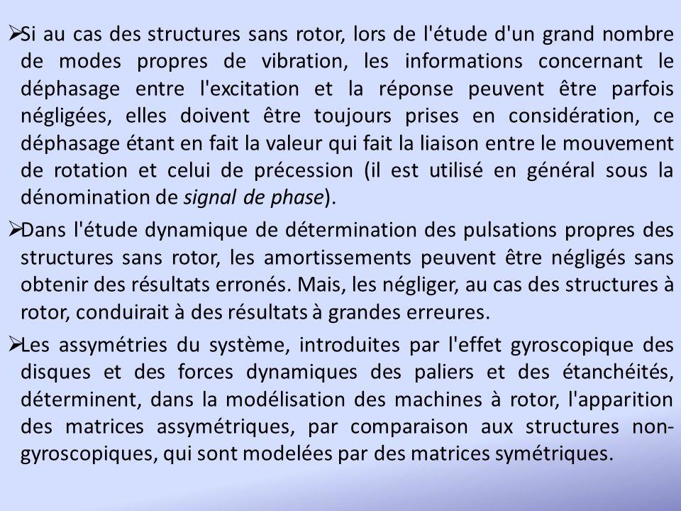 Si au cas des structures sans rotor, lors de l'étude d'un grand nombre de modes propres de vibration, les informations concernant le déphasage entre l
