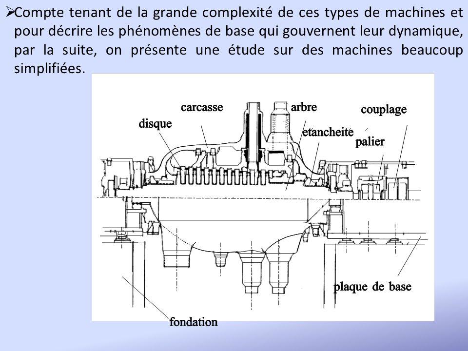 Compte tenant de la grande complexité de ces types de machines et pour décrire les phénomènes de base qui gouvernent leur dynamique, par la suite, on