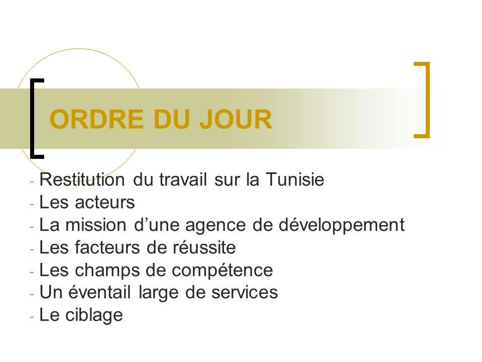 ORDRE DU JOUR - Restitution du travail sur la Tunisie - Les acteurs - La mission dune agence de développement - Les facteurs de réussite - Les champs de compétence - Un éventail large de services - Le ciblage