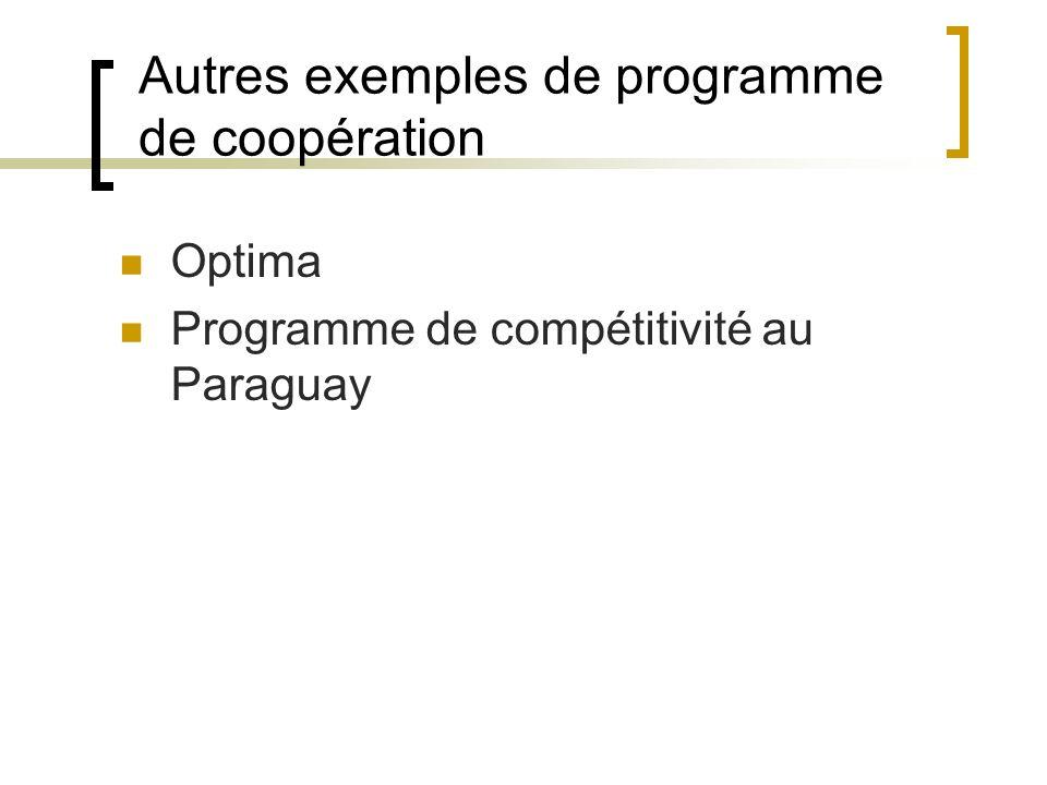 Autres exemples de programme de coopération Optima Programme de compétitivité au Paraguay
