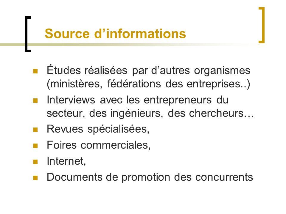 Source dinformations Études réalisées par dautres organismes (ministères, fédérations des entreprises..) Interviews avec les entrepreneurs du secteur,