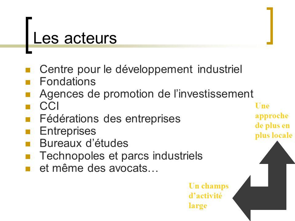 Les acteurs Centre pour le développement industriel Fondations Agences de promotion de linvestissement CCI Fédérations des entreprises Entreprises Bur