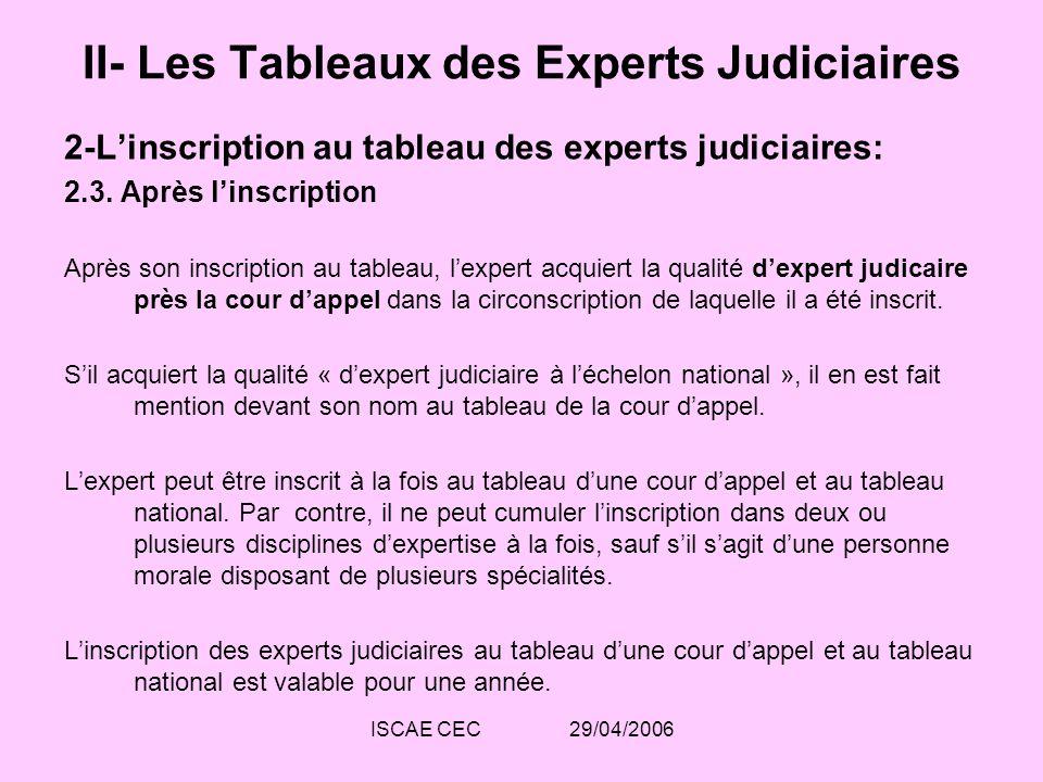 ISCAE CEC 29/04/2006 II- Les Tableaux des Experts Judiciaires 2-Linscription au tableau des experts judiciaires: 2.3. Après linscription Après son ins