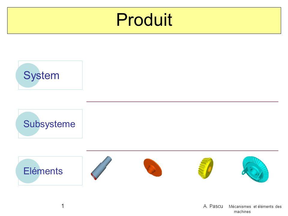 A. Pascu Mécanismes et éléments des machines 1 Eléments Subsysteme System Produit