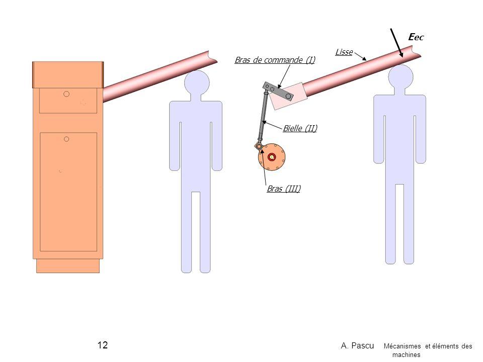 A. Pascu Mécanismes et éléments des machines 12 Bras de commande (I) Bras (III) Lisse Bielle (II) E ec