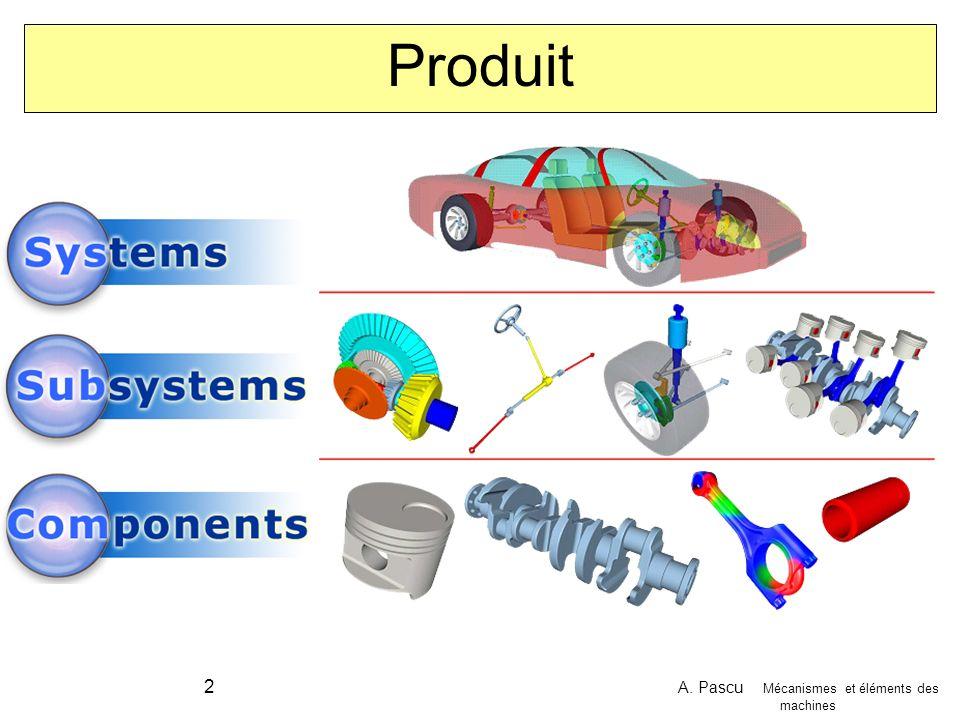 A. Pascu Mécanismes et éléments des machines 2 Produit