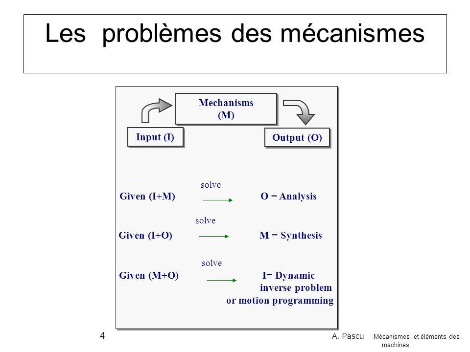A. Pascu Mécanismes et éléments des machines 4 Les problèmes des mécanismes Input (I) Mechanisms (M) Output (O) Given (I+M) O = Analysis solve Given (