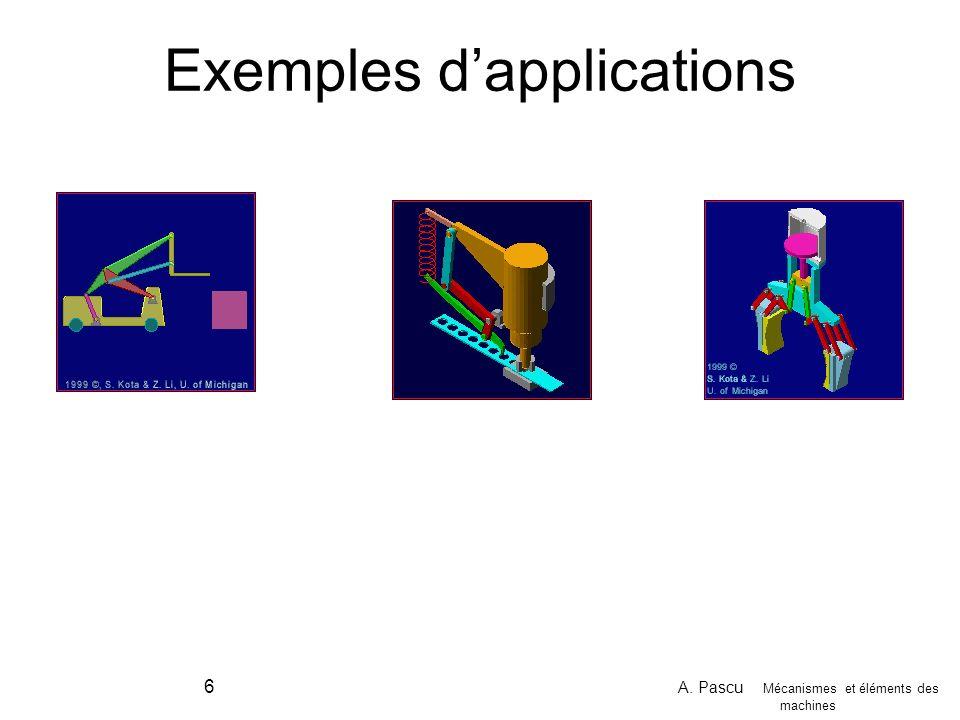 A. Pascu Mécanismes et éléments des machines 6 Exemples dapplications