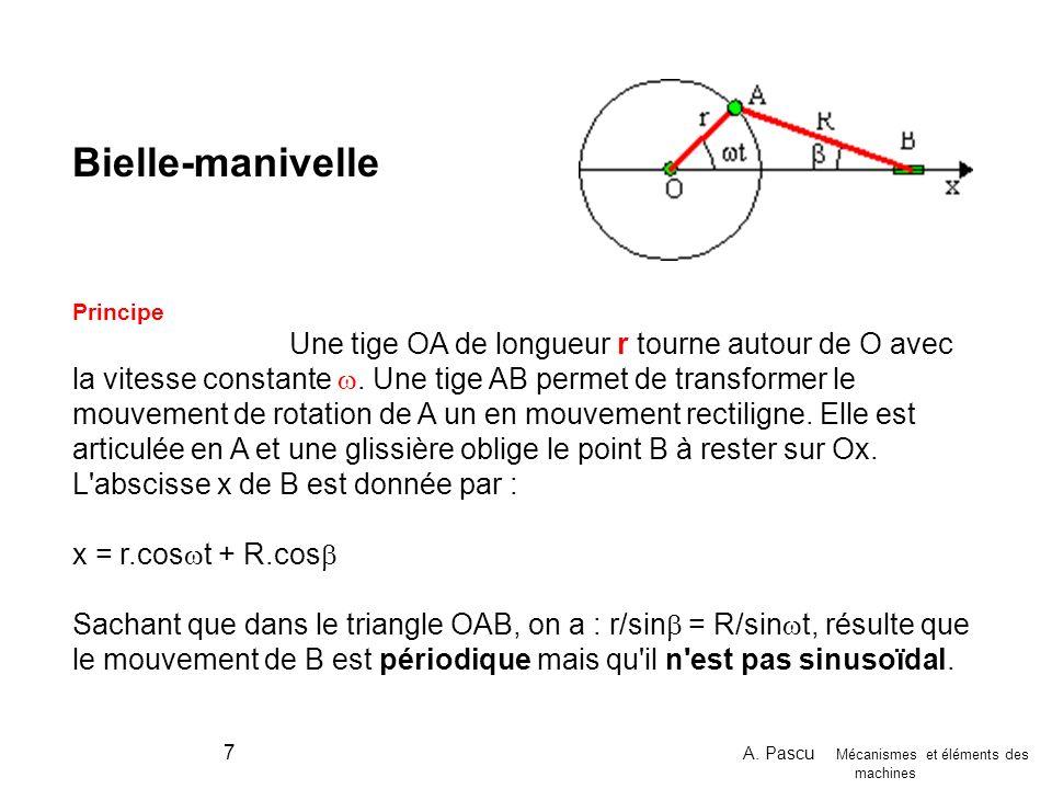 A. Pascu Mécanismes et éléments des machines 7 Principe Une tige OA de longueur r tourne autour de O avec la vitesse constante. Une tige AB permet de
