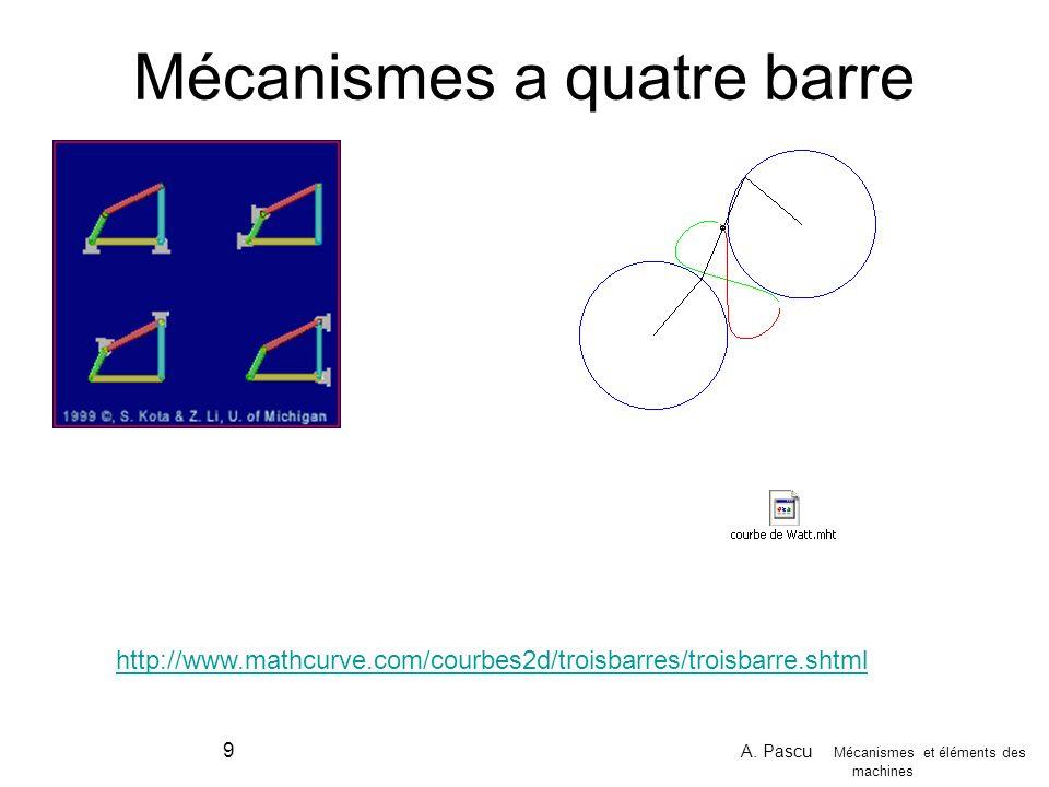 A. Pascu Mécanismes et éléments des machines 9 Mécanismes a quatre barre http://www.mathcurve.com/courbes2d/troisbarres/troisbarre.shtml