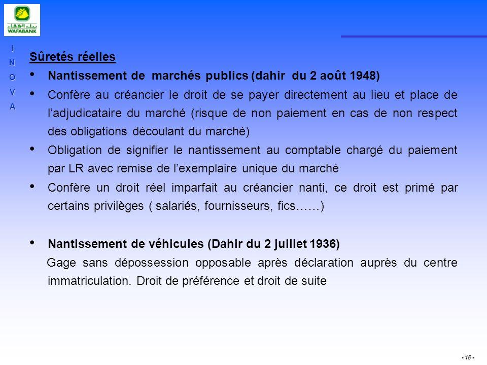 INOVA - 15 - Sûretés réelles Nantissement de marchés publics (dahir du 2 août 1948) Confère au créancier le droit de se payer directement au lieu et p