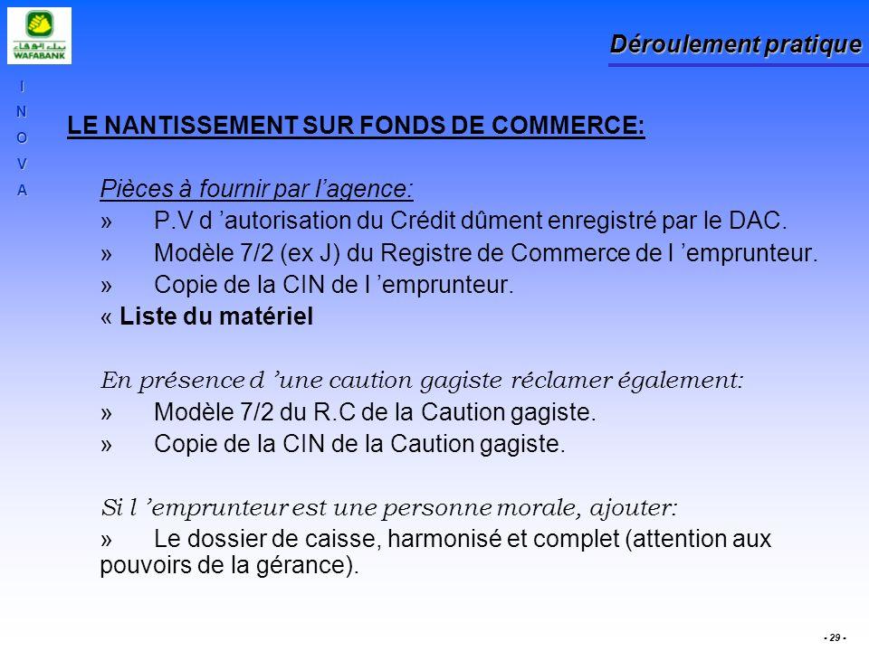 INOVA - 29 - Déroulement pratique LE NANTISSEMENT SUR FONDS DE COMMERCE: Pièces à fournir par lagence: »P.V d autorisation du Crédit dûment enregistré