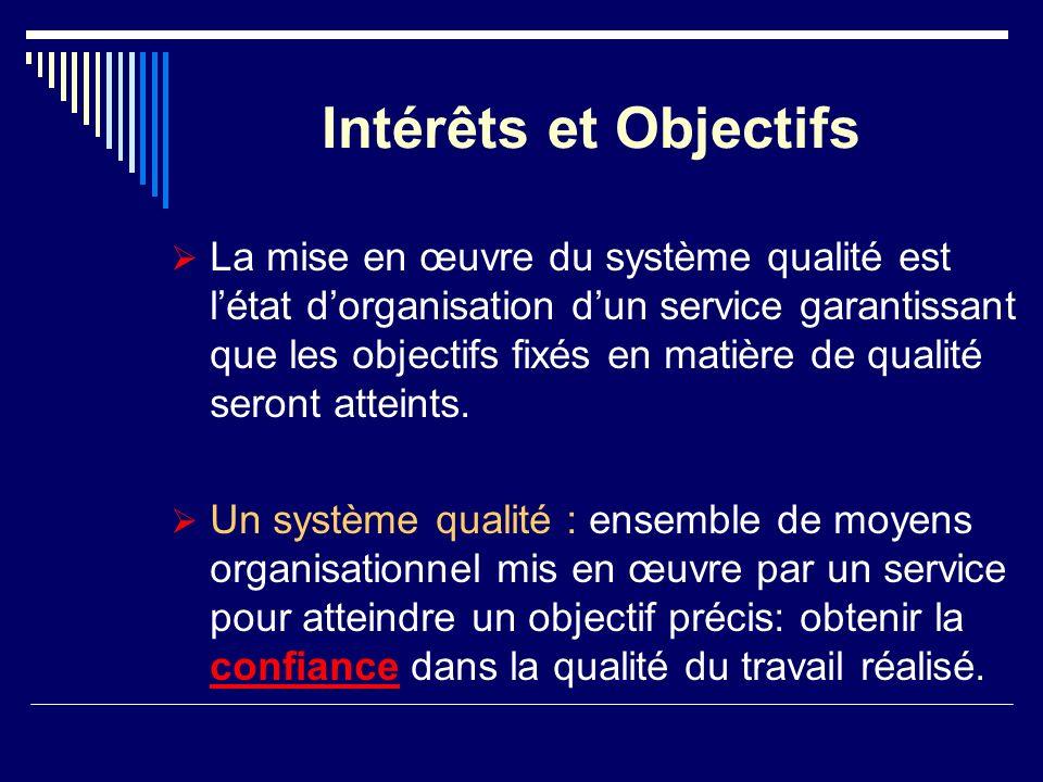 Intérêts et Objectifs La mise en œuvre du système qualité est létat dorganisation dun service garantissant que les objectifs fixés en matière de quali
