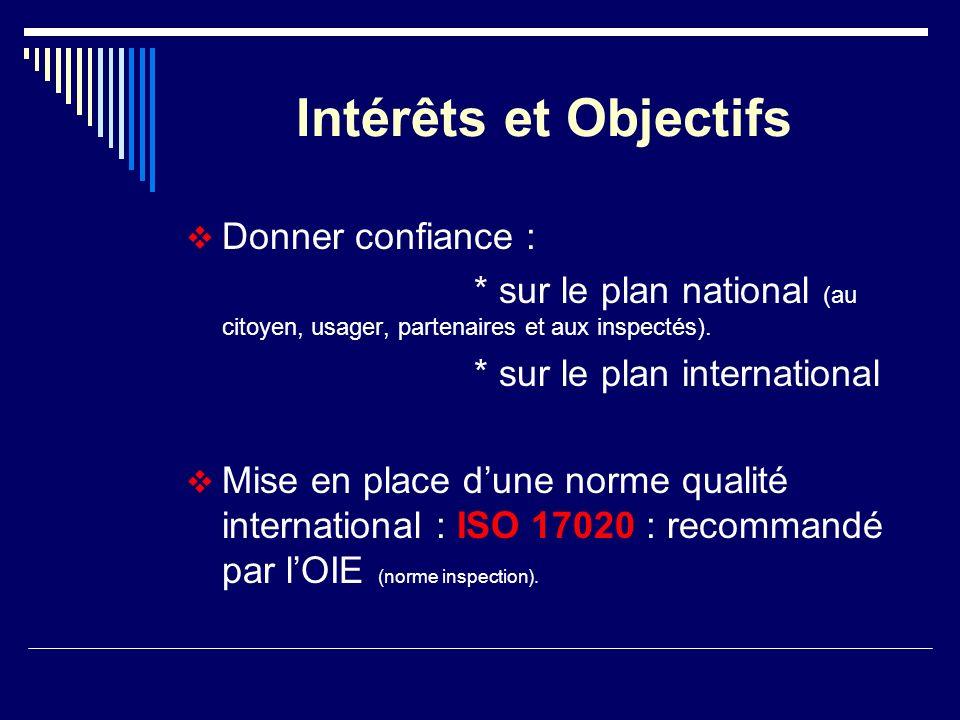 Intérêts et Objectifs Donner confiance : * sur le plan national (au citoyen, usager, partenaires et aux inspectés). * sur le plan international Mise e