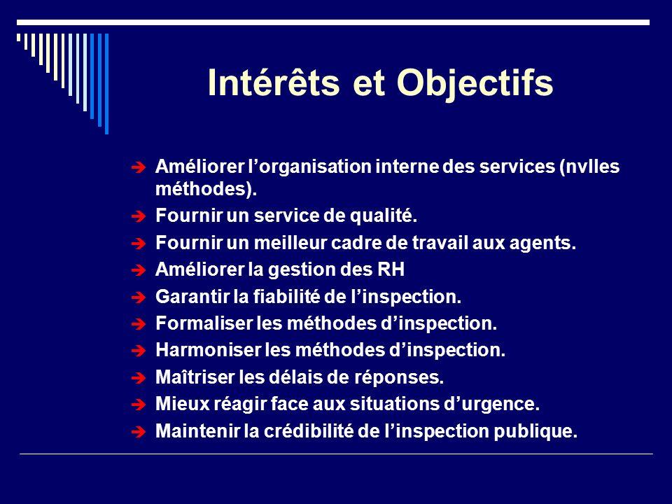 Intérêts et Objectifs Améliorer lorganisation interne des services (nvlles méthodes). Fournir un service de qualité. Fournir un meilleur cadre de trav