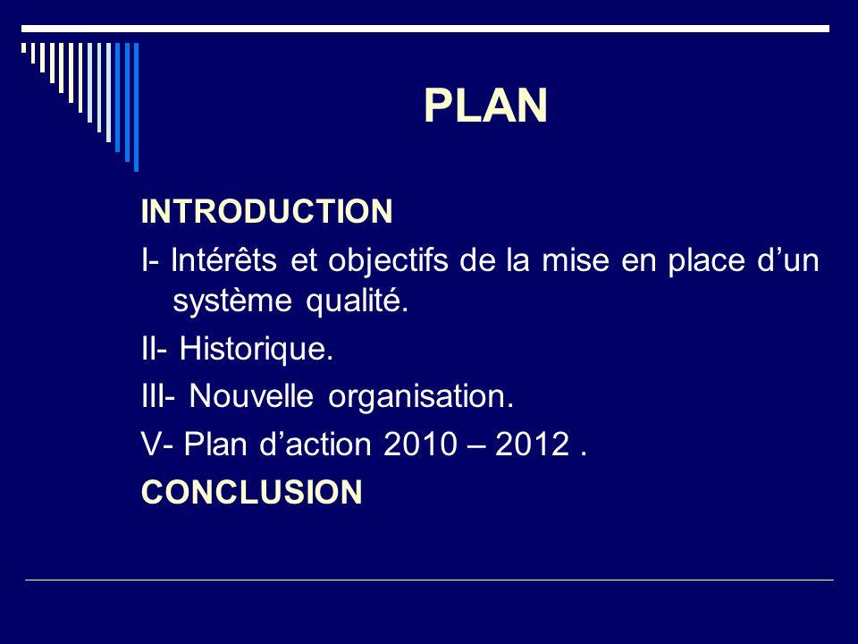 PLAN INTRODUCTION I- Intérêts et objectifs de la mise en place dun système qualité. II- Historique. III- Nouvelle organisation. V- Plan daction 2010 –