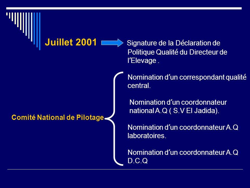 Juillet 2001 Signature de la D é claration de Politique Qualit é du Directeur de l Elevage. Nomination d un correspondant qualit é central. Nomination