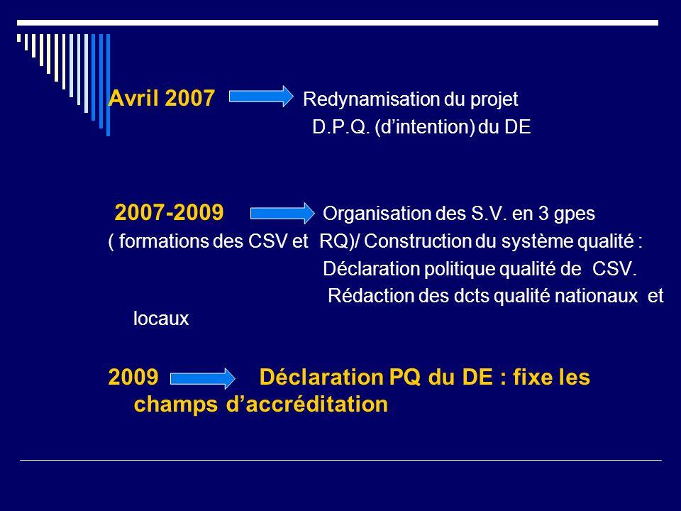 Avril 2007 Redynamisation du projet D.P.Q. (dintention) du DE 2007-2009 Organisation des S.V. en 3 gpes ( formations des CSV et RQ)/ Construction du s