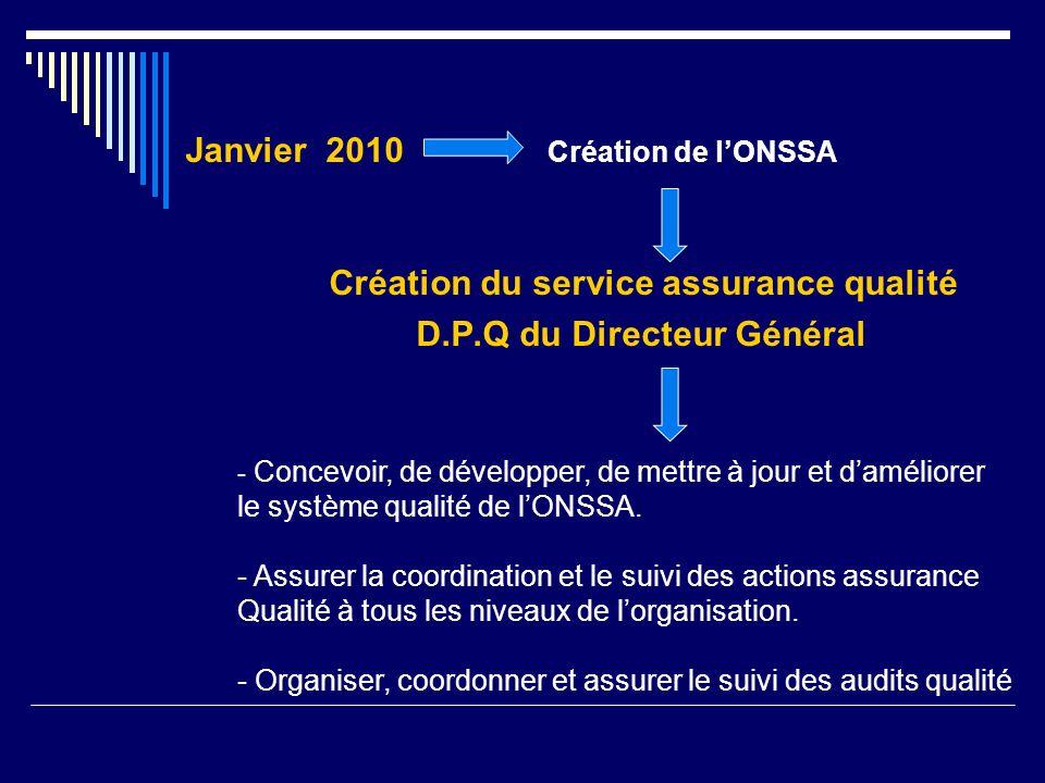 Janvier 2010 Création de lONSSA Création du service assurance qualité D.P.Q du Directeur Général - Concevoir, de développer, de mettre à jour et damél